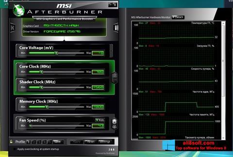 Ekran görüntüsü MSI Afterburner Windows 8